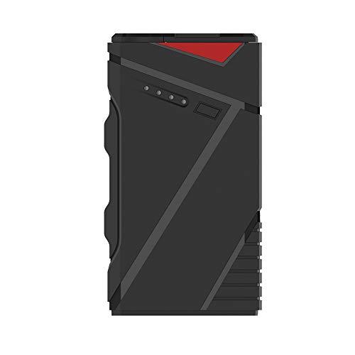 Why Should You Buy CWWHY Mini Emergency Starting Device Car Jump Starter 12V Portable Power Bank Car...