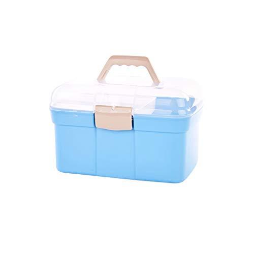 Haushalt mehrschichtige Medizin Box Kunststoff Medizin Aufbewahrungsbox tragbare medizinische Box Erste-Hilfe-Kit WGLGL (Color : Blue, Size : 31×20×20cm)