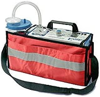Gima – Aspirador quirúrgico con batería Mini Aspeed Pro – Carcasa ...