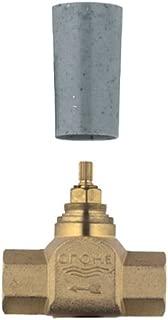 grohe volume control valve