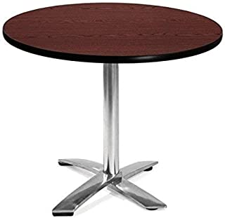 round tables prices