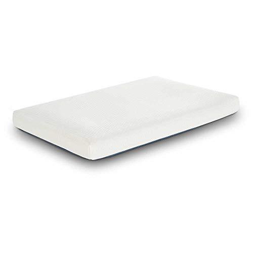 Ecus Care Kids, Colchón de Minicuna Ecus Care 80 x 50 cm es el Colchón de Minicuna para Bebé Antiasfixia que Ayuda a Prevenir la Plagiocefalia, Blanco