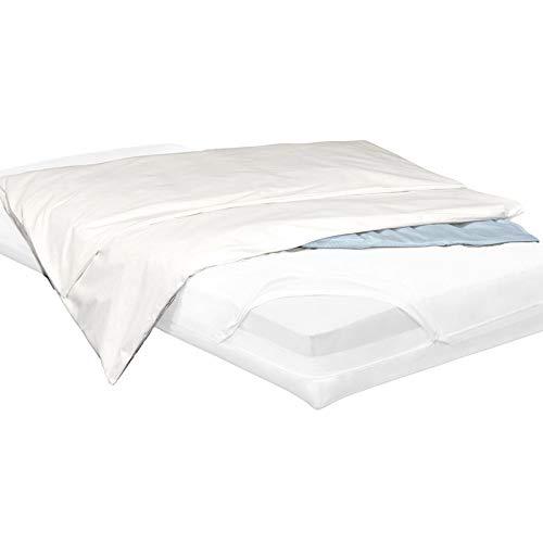 Softsan Bettdeckenbezug milbendicht 220x240 cm, Encasing, Milbenschutz für Hausstauballergiker