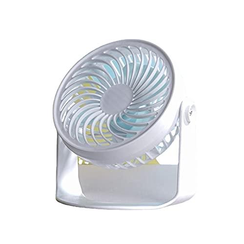 JONJUMP Ventilador de mesa con clip USB con fuerte viento silencioso 2 velocidades ajustable 360 grados giratorio mini ventilador personal para oficina en casa