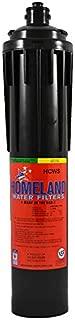 Homeland HCWS Espresso Water Filter