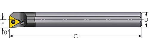 Ultra-Dex E10Q STFPR2