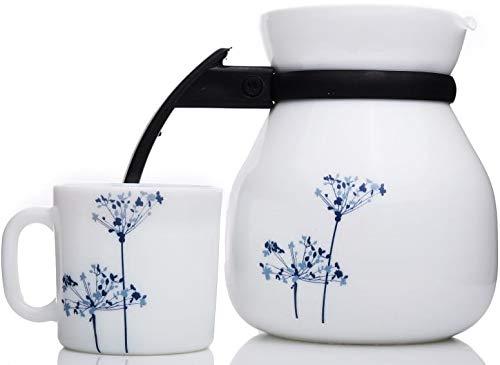 LaOpala Opal-Ware Aqua Spray Six Pieces Cup Set/Coffee Set/Tea Cup Set/Cup and Kettle Set for Serving Coffee & Tea