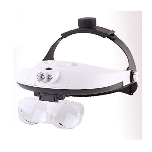 ZDFFDJ Leesvergrootglas Led-vergrootglas op kop, 1.0X1.5X2X2.5X3.5X Meerdere HD-lenzen, Geschikt voor Ouderen om te lezen, Horlogereparatie, Geïntegreerde circuits, enz. on Bekijk kaart