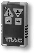 TRAC Wireless Remote Kit