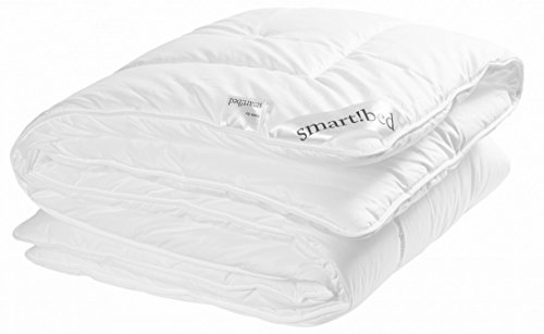 Cats Collection Bettdecke Steppbett smart!Bed extra Comfort Premium Vier-Jahreszeiten, 600/ 1200g, 200x200 cm