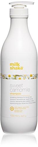 Milk_shake 0
