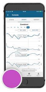 Tempo Disc Thermometer, Luftfeuchtigkeitsmesser, Luftdruckmesser und Taupunkt-Sensor, Warnsystem und Messwertspeicher, Bluetooth, kabellos, für iOS und Android, programmierbarer Smart-Sensor