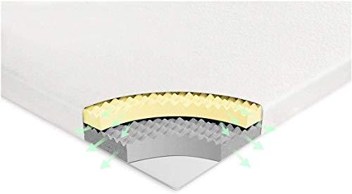 Vesgantti Surmatelas 80x200,Surmatelas à Mémoire de Forme 6CM,Housse Matelas Respirant Amovible et Lavable en Machine