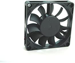 Fan Grill 80 X 80