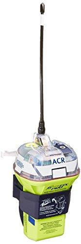 ACR GlobalFix Pro