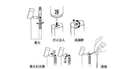 こちらの商品は【ブラック・シルバー・SD40-07】のみです。日本を代表するライターブランド「サロメ」。SAROMETOKYOフリントガスライタークロコダイルパターンSD40〈簡易梱包
