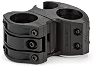 Elzetta Tactical Shotgun Flashlight Mount