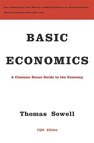 Real Estate Investing Books! - Basic Economics