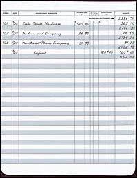 Secretary Deskbook Check Register - Size 6 Recommendation Quantit 1 3 Dedication x 4 8