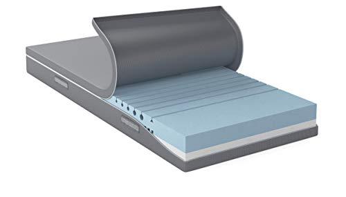 Amazon Basics Colchón 2 en 1 en espuma híbrida con 2 niveles de rigidez, H3 semi firme y H4 firme, 90x200 cm