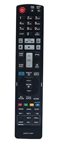 ALLIMITY AKB73115301 Fernbedienung Ersetzen für LG 3D Blu-Ray Player HR550 HR570 HR570S.BDEULLK HR550C HR590S.BDEULLK HR550S HR650 HR698DPBFRALLK HR550S.BDEULLK HRX550 HR558D HRX570