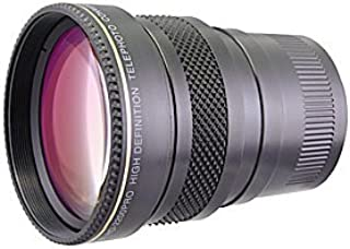 High Definition Telephoto Lens 2.2X(with 5-adapter ring: 25,27,30,30.5 &43mm) packed in display box, Black model
