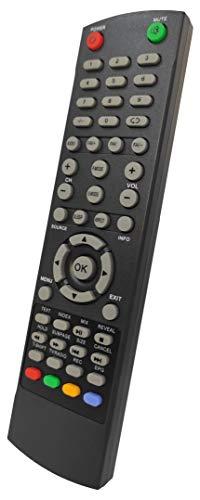 Mando a distancia para Nevir NVR-7900-43-4K2-N