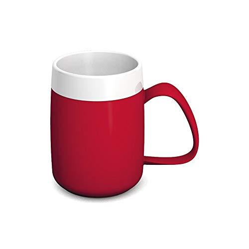 Thermobecher Coffee to go Becher Isoliert Thermo Maritim Küstenmädchen tb083