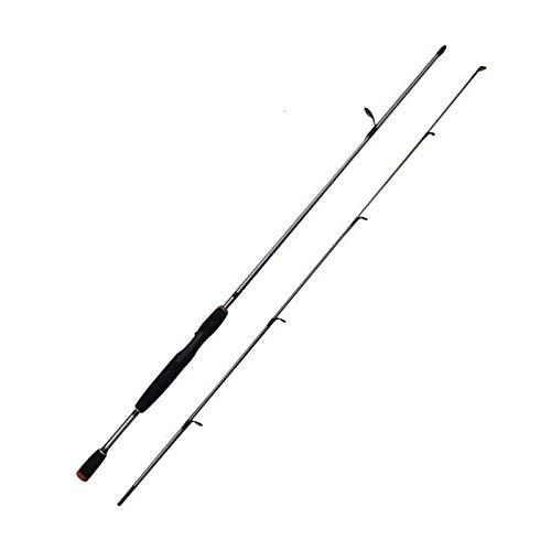 Kuingbhn Caña de pescar 1.8 m 2 segmentos Caña de pescar de acero de fundición caña de pescar para principiantes y pescador