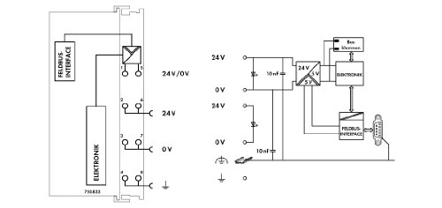 WAGO Kontakttechnik Feldbuscontroller 750-833 ProfibusDP 12MB/DPV1 I/O-System 750;Serie 750;WAGO - I/O - Systeme Feldbus, Dez. Peripherie - Grundgerät 4045454527075