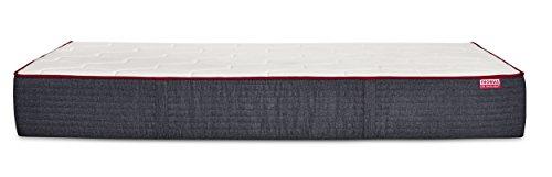 Thomas die matras 03892700143 koudschuimmatras met gel en hypersofter-comfortlaag, koudschuim, antraciet/wit 90 x 200 cm Anthrazit/Weiß