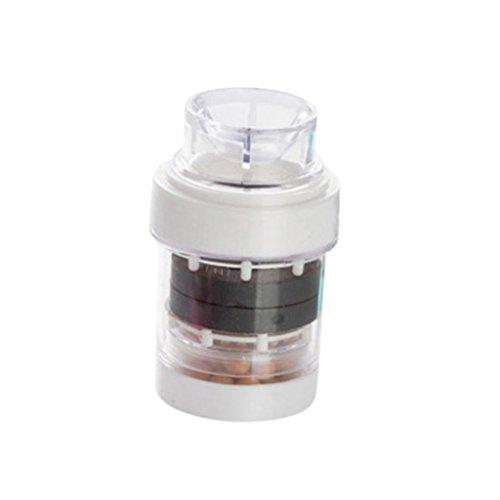 Homyl Filtro de Grifo, Ahorro de Agua, Ahorro de Aireador - Color 1