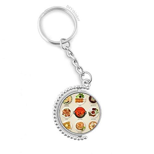 DIYthinker Traditionelle Singapur schmackhafte Gerichte Drehbare Schlüsselanhänger Ringe 1.2 Zoll x 3.5 Zoll Mehrfarbig