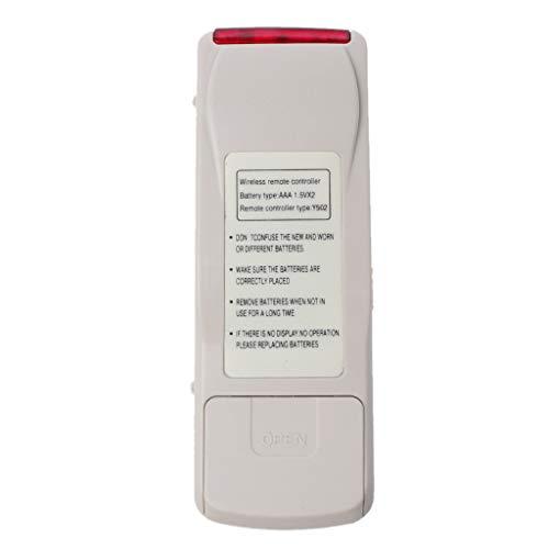 bibididi Reemplazo del Controlador de Aire Acondicionado de Control Remoto Gree Y512 Y502, Cubierta Protectora de Control Remoto de Silicona
