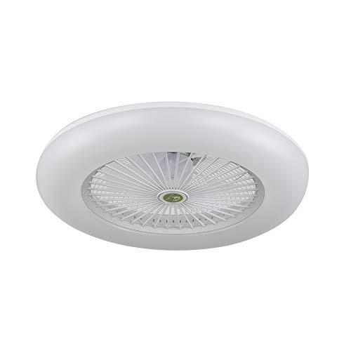Los mejores ventiladores sin aspas