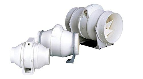 CATA | Extrator Helicocentrífugos | Modelo DUCT IN-LINE 160/560 | Extractor de Alto Rendimiento y bajo Nivel Sonoro | Ventilador con Motor de 2 velocidades | Clase de Eficiencia Energética B