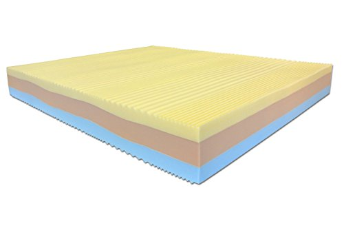 Baldiflex Materasso Matrimoniale Memory Foam 3 Strati Arcobaleno - 190 x 160 x 22 cm - Cuscini Inclusi Ortocervicale RIV. Aloe Vera