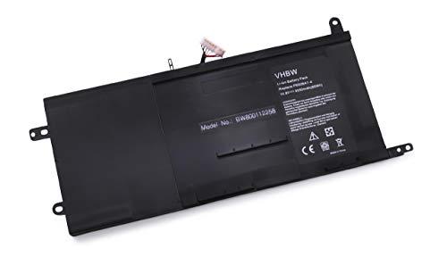 vhbw Li-Ion Akku 4050mAh (14.8V) für Notebook Laptop Clevo P671RG, P671RG-G wie P650BAT-4, 6-87-P650S-4252, P6MBAT-4.