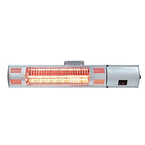 emisores termicos de pared fabricante WSN