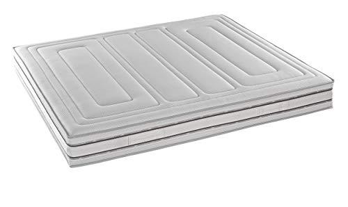 InHouse srls Colchón Made in Italy_Memory Foam con circulación total, colchón individual 80 x 190 x 25 cm - Ergonómico - Desenfundable - Tejido 3D - Certificado con dispositivo médico