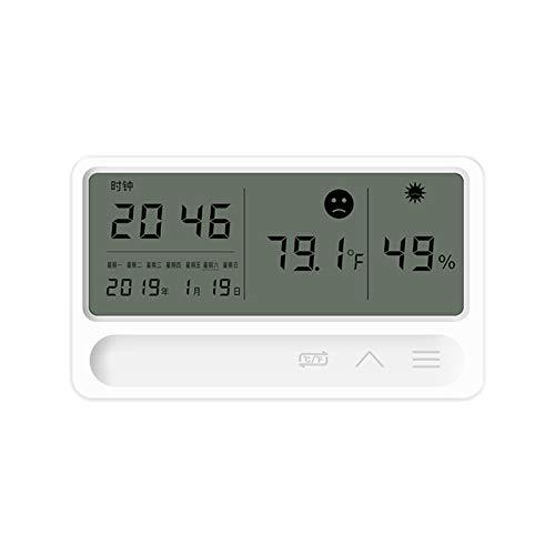 Phoetya - Termómetro digital para interior (higrómetro, medidor de temperatura ambiente, monitor de humedad, fácil de leer, pantalla transparente y iconos faciales