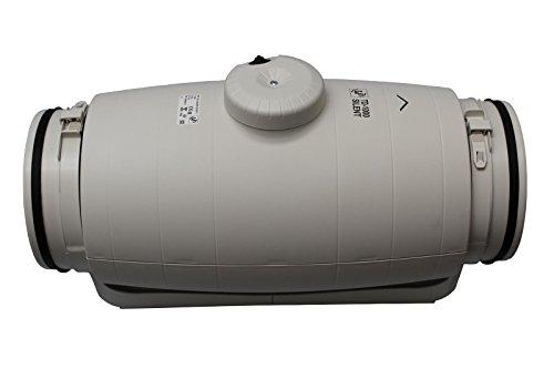 S&P Schallgedämmter Rohrventilator, halbradial, TD-1000/200 Silent