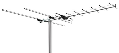 Mediasonic HD TV Outdoor Antenna Support 1080P 4K - 80 Miles Range Support UHF / VHF (HW-27UV)