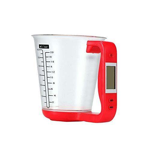 Sealfresh Measuring Jug 2.0l Plastic Catering Kitchen Measuring