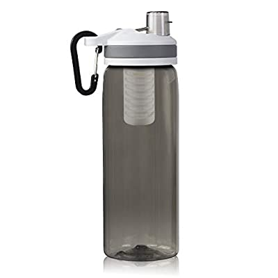 SUPOLOGY Leak-Proof Water Filter Bottle with Integrated Filter, FDA Approved Filtered Water Bottle for Hiking, Backpacking, Fishing, Camping, Hunting and Travel, Newest Version by SUPOLOGY