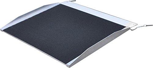 Jws -  Aluminium Alurampe