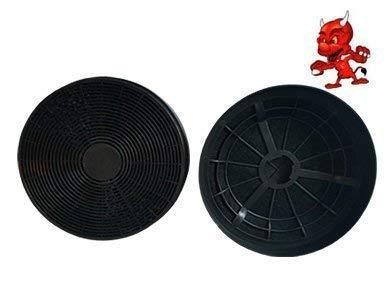1 SET 2 Aktivkohlefilter Fettfilter Kohlefilter Filter für Dunstabzugshaube Abzugshaube Respekta CH 22035 IX, CH 22098 IX
