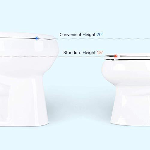 Convenient Height ADA Compliant Elongated Toilet