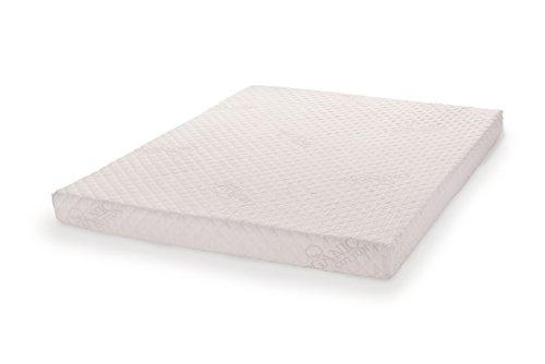 PlushBeds Natural Latex Sofa Bed Mattress - Full, White