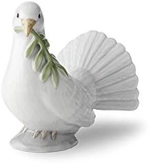 Royal Copenhagen 1024797 Annual Figurine 2018, Dove